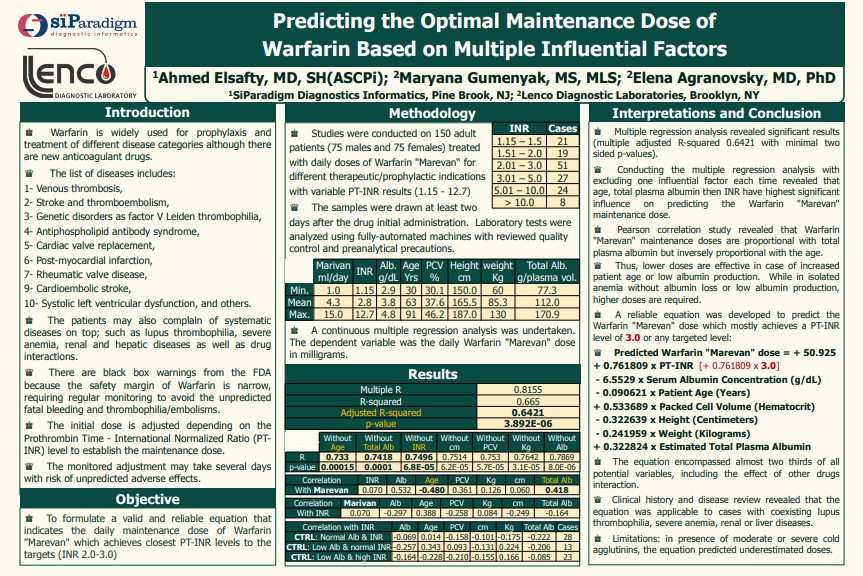 Predicting the Optimal Maintenance Dose of Warfarin Based on Multiple Influential Factors